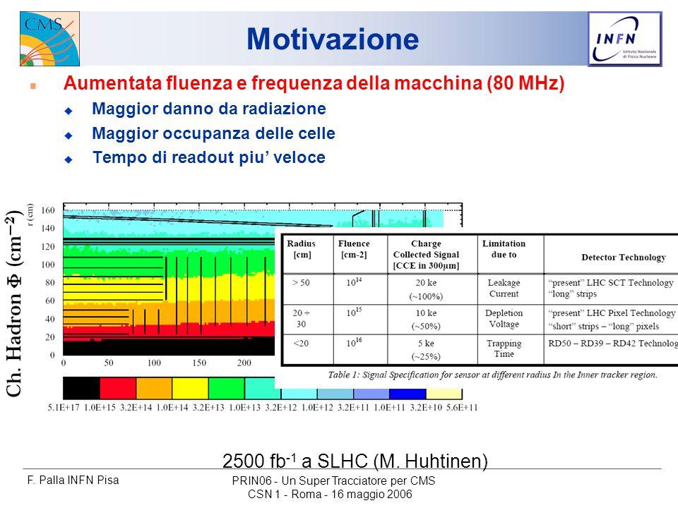 F. Palla INFN Pisa CSN 1 - Roma - 16 maggio 2006 PRIN06 - Un Super Tracciatore per CMS Motivazione n Aumentata fluenza e frequenza della macchina (80