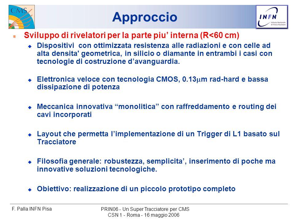 F. Palla INFN Pisa CSN 1 - Roma - 16 maggio 2006 PRIN06 - Un Super Tracciatore per CMS Approccio n Sviluppo di rivelatori per la parte piu' interna (R