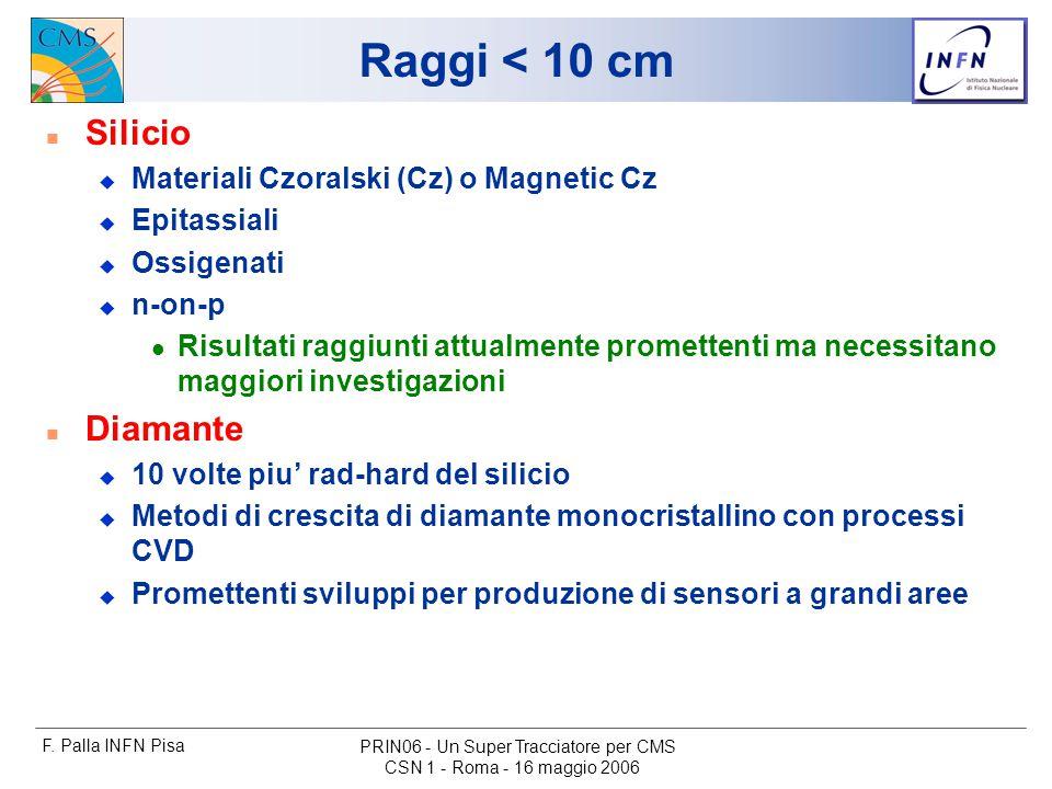 F. Palla INFN Pisa CSN 1 - Roma - 16 maggio 2006 PRIN06 - Un Super Tracciatore per CMS Raggi < 10 cm n Silicio u Materiali Czoralski (Cz) o Magnetic C