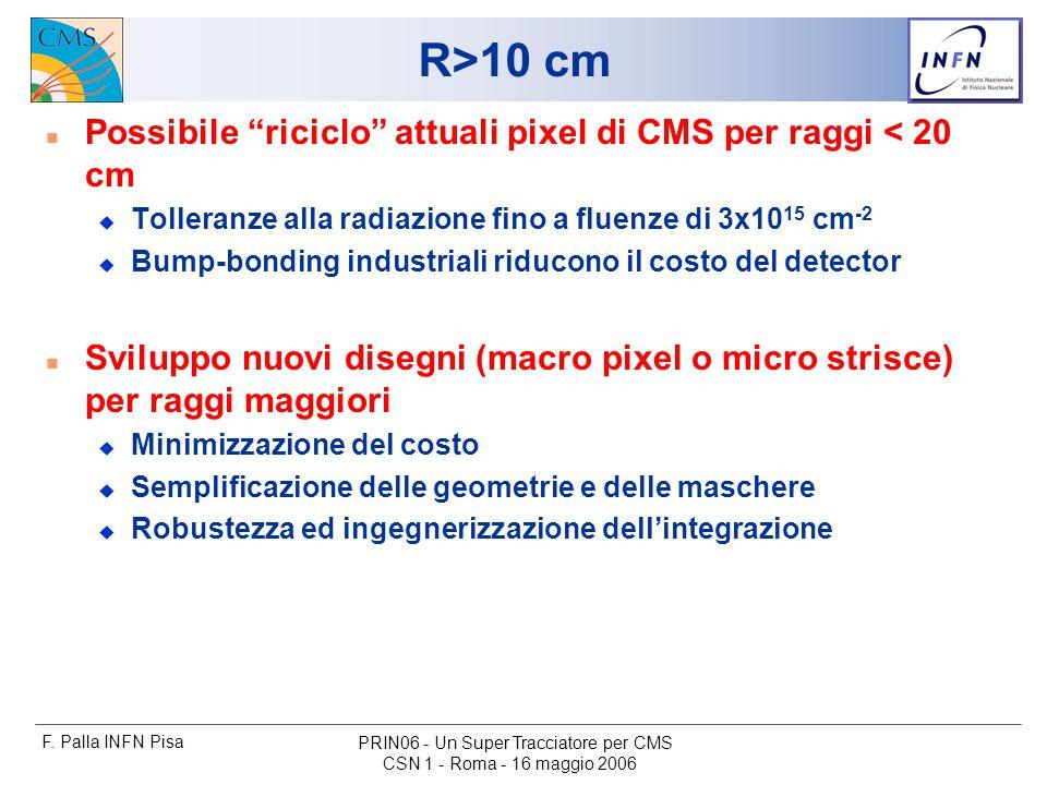 """F. Palla INFN Pisa CSN 1 - Roma - 16 maggio 2006 PRIN06 - Un Super Tracciatore per CMS R>10 cm n Possibile """"riciclo"""" attuali pixel di CMS per raggi <"""