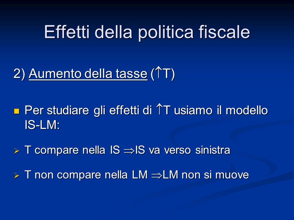 2) Aumento della tasse (  T) Per studiare gli effetti di  T usiamo il modello IS-LM: Per studiare gli effetti di  T usiamo il modello IS-LM:  T compare nella IS  IS va verso sinistra  T non compare nella LM  LM non si muove