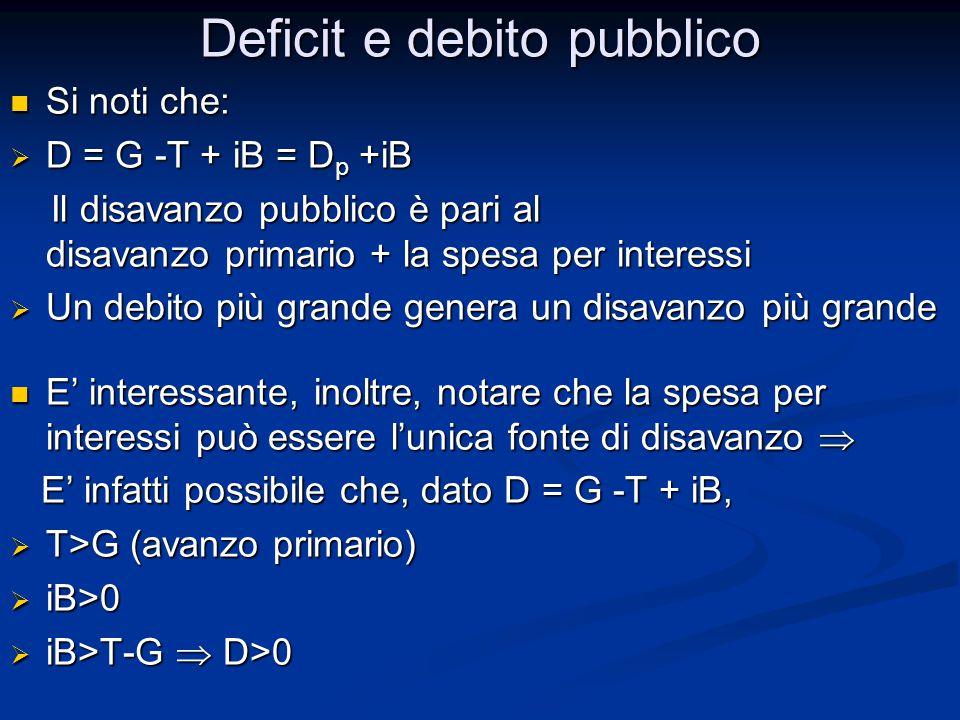 Si noti che: Si noti che:  D = G -T + iB = D p +iB Il disavanzo pubblico è pari al disavanzo primario + la spesa per interessi Il disavanzo pubblico è pari al disavanzo primario + la spesa per interessi  Un debito più grande genera un disavanzo più grande E' interessante, inoltre, notare che la spesa per interessi può essere l'unica fonte di disavanzo  E' interessante, inoltre, notare che la spesa per interessi può essere l'unica fonte di disavanzo  E' infatti possibile che, dato D = G -T + iB, E' infatti possibile che, dato D = G -T + iB,  T>G (avanzo primario)  iB>0  iB>T-G  D>0 Deficit e debito pubblico
