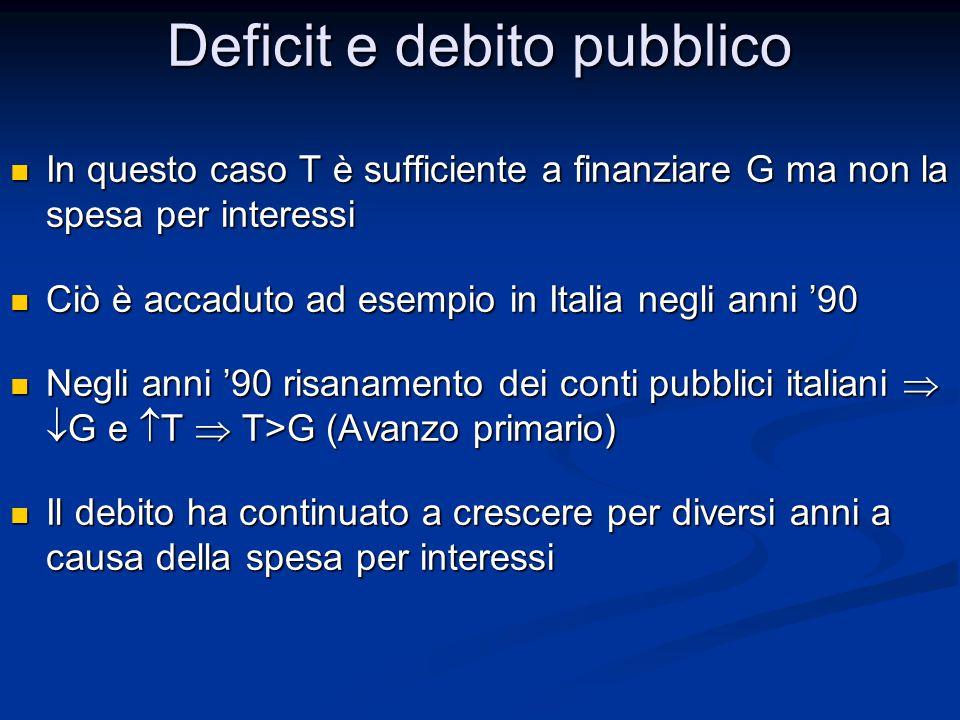 In questo caso T è sufficiente a finanziare G ma non la spesa per interessi In questo caso T è sufficiente a finanziare G ma non la spesa per interessi Ciò è accaduto ad esempio in Italia negli anni '90 Ciò è accaduto ad esempio in Italia negli anni '90 Negli anni '90 risanamento dei conti pubblici italiani   G e  T  T>G (Avanzo primario) Negli anni '90 risanamento dei conti pubblici italiani   G e  T  T>G (Avanzo primario) Il debito ha continuato a crescere per diversi anni a causa della spesa per interessi Il debito ha continuato a crescere per diversi anni a causa della spesa per interessi Deficit e debito pubblico