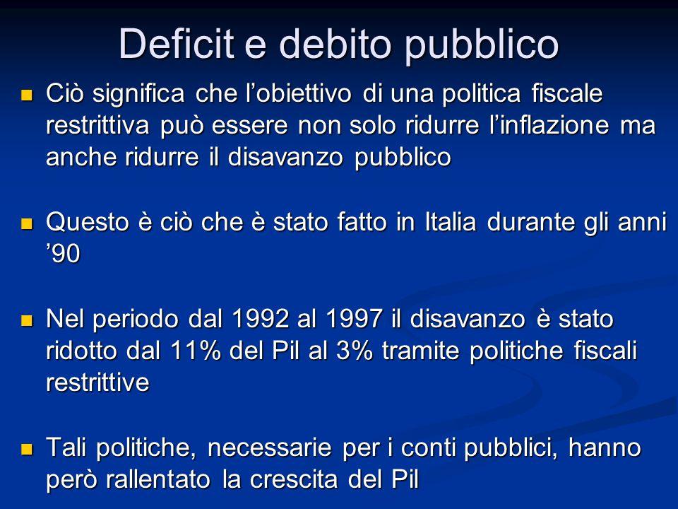 Ciò significa che l'obiettivo di una politica fiscale restrittiva può essere non solo ridurre l'inflazione ma anche ridurre il disavanzo pubblico Ciò significa che l'obiettivo di una politica fiscale restrittiva può essere non solo ridurre l'inflazione ma anche ridurre il disavanzo pubblico Questo è ciò che è stato fatto in Italia durante gli anni '90 Questo è ciò che è stato fatto in Italia durante gli anni '90 Nel periodo dal 1992 al 1997 il disavanzo è stato ridotto dal 11% del Pil al 3% tramite politiche fiscali restrittive Nel periodo dal 1992 al 1997 il disavanzo è stato ridotto dal 11% del Pil al 3% tramite politiche fiscali restrittive Tali politiche, necessarie per i conti pubblici, hanno però rallentato la crescita del Pil Tali politiche, necessarie per i conti pubblici, hanno però rallentato la crescita del Pil Deficit e debito pubblico