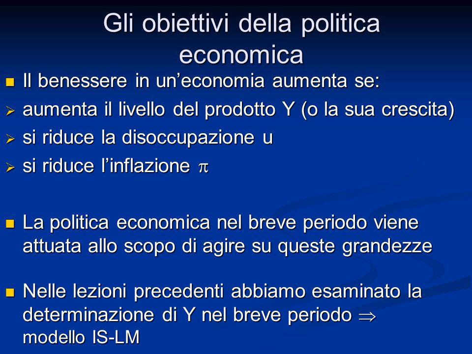 Consideriamo, infine, le implicazioni di politica economica del disavanzo pubblico Consideriamo, infine, le implicazioni di politica economica del disavanzo pubblico 1) Politica fiscale espansiva   G o  T   D Una politica fiscale espansiva peggiora i conti pubblici  Limite della politica fiscale espansiva Una politica fiscale espansiva peggiora i conti pubblici  Limite della politica fiscale espansiva Oggi in Italia la politica fiscale espansiva deve essere usata con molta cautela perché i conti pubblici sono in cattivo stato Oggi in Italia la politica fiscale espansiva deve essere usata con molta cautela perché i conti pubblici sono in cattivo stato Deficit e debito pubblico