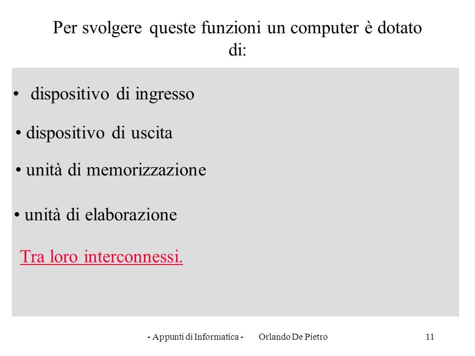 - Appunti di Informatica - Orlando De Pietro11 Per svolgere queste funzioni un computer è dotato di: dispositivo di ingresso dispositivo di uscita uni