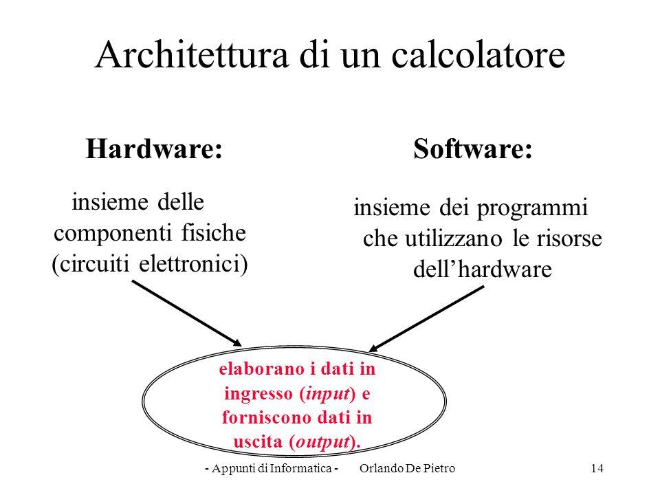 - Appunti di Informatica - Orlando De Pietro14 Architettura di un calcolatore insieme delle componenti fisiche (circuiti elettronici) insieme dei prog