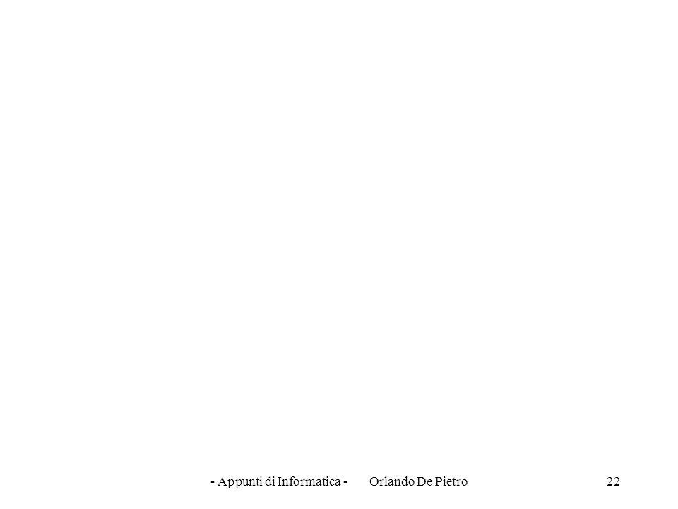 - Appunti di Informatica - Orlando De Pietro22
