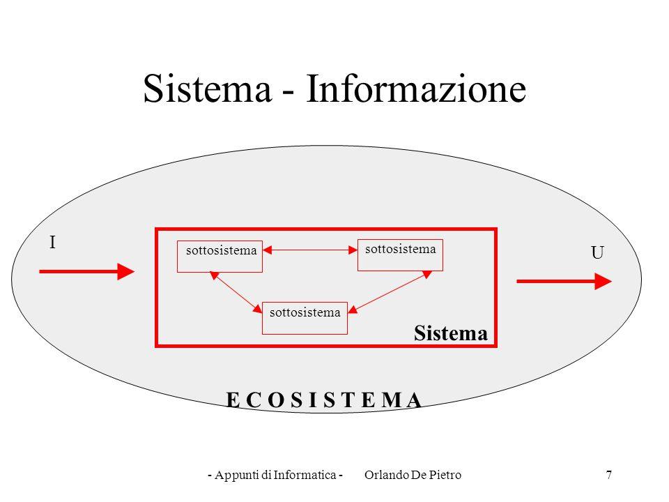 - Appunti di Informatica - Orlando De Pietro7 sottosistema I U Sistema - Informazione Sistema E C O S I S T E M A
