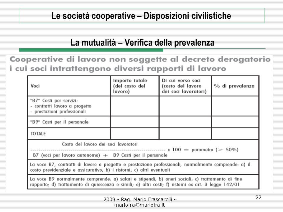 2009 - Rag. Mario Frascarelli - mariofra@mariofra.it 22 Le società cooperative – Disposizioni civilistiche La mutualità – Verifica della prevalenza