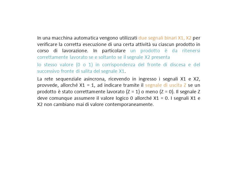 Diagramma degli stati (Moore) A,1 H,0G,0F,0E,0 B,1C,0D,0 11 100001 001011 1 1 1010 1010 10 00 0 00101 01 0101 X1/X2