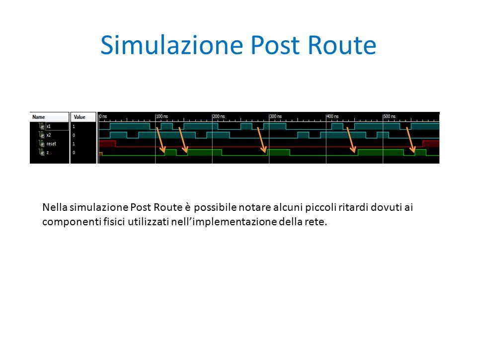 Simulazione Post Route Nella simulazione Post Route è possibile notare alcuni piccoli ritardi dovuti ai componenti fisici utilizzati nell'implementazione della rete.