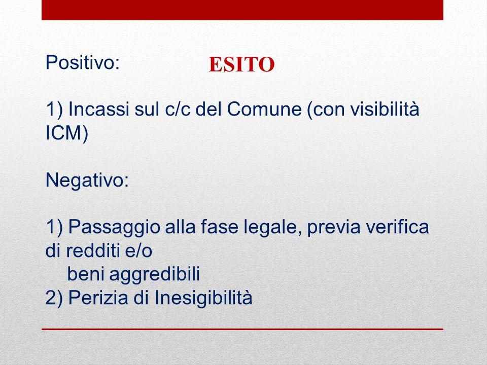 Positivo: 1) Incassi sul c/c del Comune (con visibilità ICM) Negativo: 1) Passaggio alla fase legale, previa verifica di redditi e/o beni aggredibili 2) Perizia di Inesigibilità ESITO