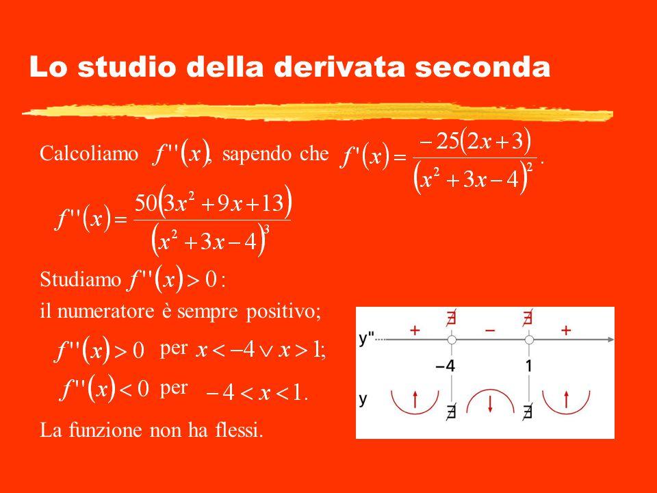 Lo studio della derivata seconda Calcoliamo sapendo che Studiamo il numeratore è sempre positivo; per La funzione non ha flessi.