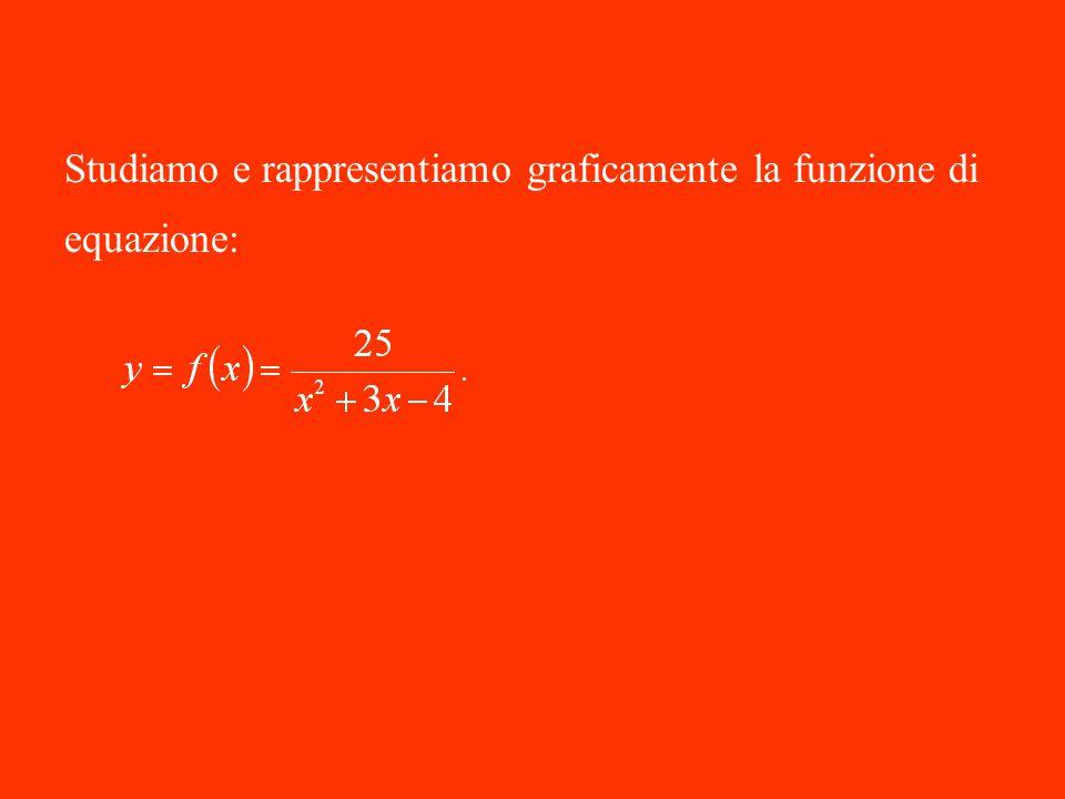 Il campo di esistenza Determiniamo il campo di esistenza della funzione Essendo fratta, poniamo il denominatore diverso da zero: Segniamo nel piano cartesiano il C.E., escludendo sull'asse x i punti: e