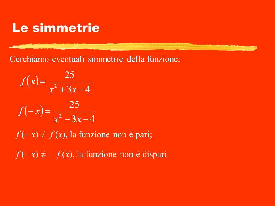 Le simmetrie Cerchiamo eventuali simmetrie della funzione: f (– x) ≠ f (x), la funzione non è pari; f (– x) ≠ – f (x), la funzione non è dispari.