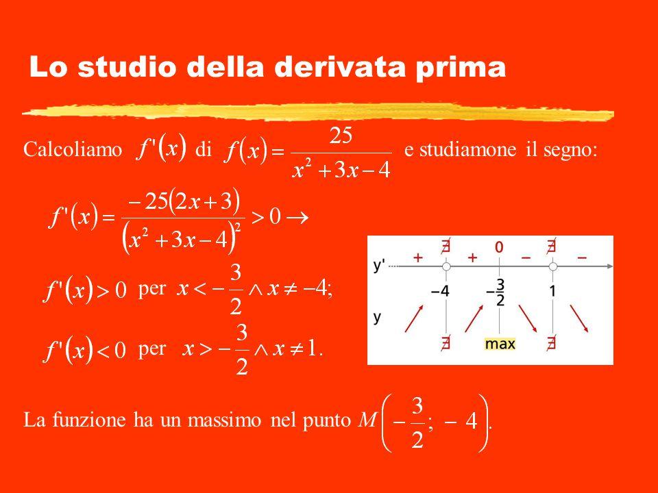 Lo studio della derivata prima Calcoliamo di e studiamone il segno: per La funzione ha un massimo nel punto M