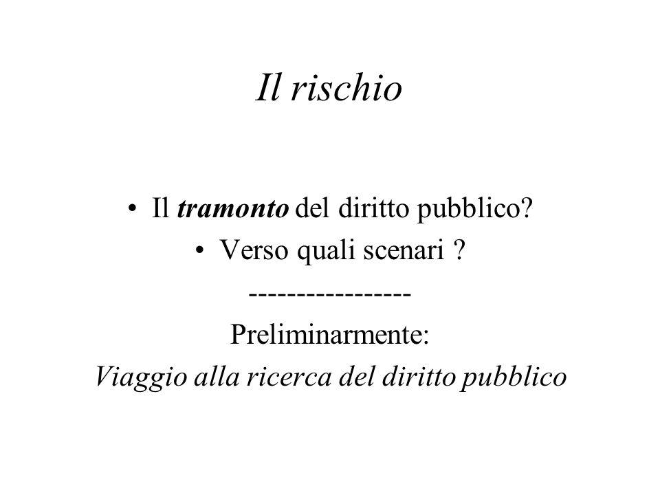 Coordinate per un viaggio una domanda preliminare che cos'è il diritto pubblico italiano.