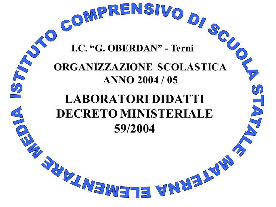 ORGANIZZAZIONE SCOLASTICA ANNO 2004 / 05 LABORATORI DIDATTI DECRETO MINISTERIALE 59/2004 I.C.
