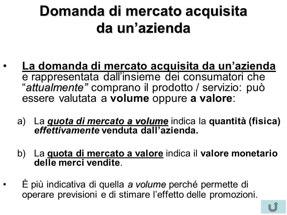 Domanda di mercato acquisita da un'azienda attualmente La domanda di mercato acquisita da un'azienda e rappresentata dall'insieme dei consumatori che attualmente comprano il prodotto / servizio: può essere valutata a volume oppure a valore: a volume a)La quota di mercato a volume indica la quantità (fisica) effettivamente venduta dall'azienda.