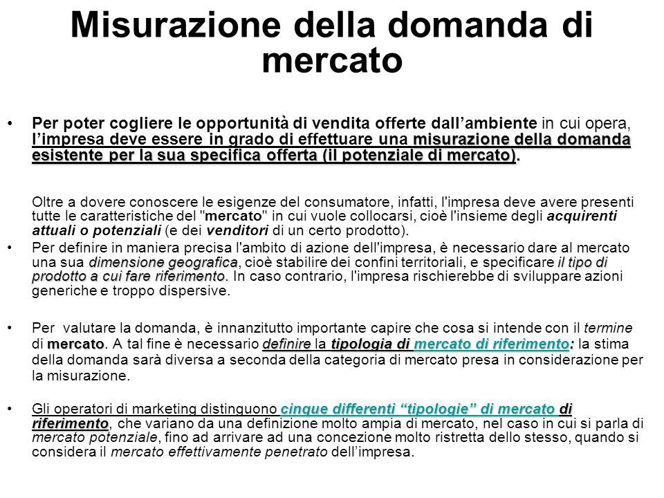 Misurazione della domanda Una volta definito la tipologia del mercato a cui vogliamo fare riferimento, possiamo passare alla sua misurazione (cioè misurazione della domanda).