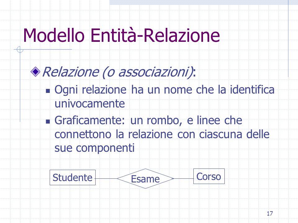 17 Modello Entità-Relazione Relazione (o associazioni): Ogni relazione ha un nome che la identifica univocamente Graficamente: un rombo, e linee che connettono la relazione con ciascuna delle sue componenti Studente Corso Esame