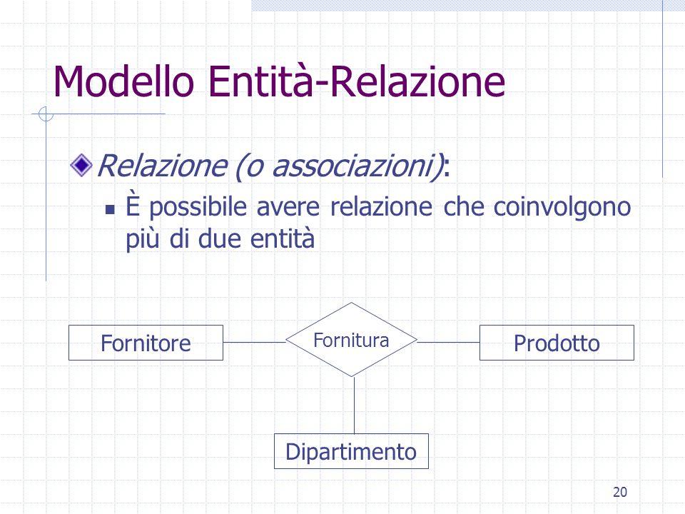 20 Modello Entità-Relazione Relazione (o associazioni): È possibile avere relazione che coinvolgono più di due entità Dipartimento Fornitura ProdottoFornitore