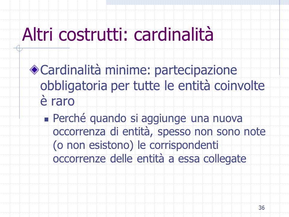 36 Altri costrutti: cardinalità Cardinalità minime: partecipazione obbligatoria per tutte le entità coinvolte è raro Perché quando si aggiunge una nuo