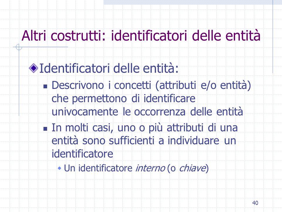 40 Altri costrutti: identificatori delle entità Identificatori delle entità: Descrivono i concetti (attributi e/o entità) che permettono di identificare univocamente le occorrenza delle entità In molti casi, uno o più attributi di una entità sono sufficienti a individuare un identificatore  Un identificatore interno (o chiave)