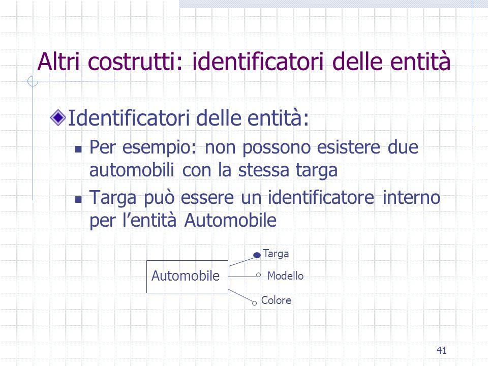 41 Altri costrutti: identificatori delle entità Identificatori delle entità: Per esempio: non possono esistere due automobili con la stessa targa Targa può essere un identificatore interno per l'entità Automobile Automobile Targa Colore Modello