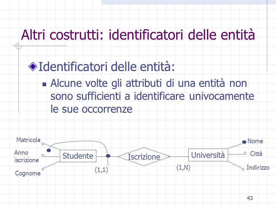 43 Altri costrutti: identificatori delle entità Identificatori delle entità: Alcune volte gli attributi di una entità non sono sufficienti a identific