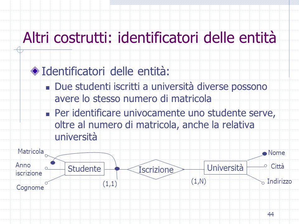 44 Altri costrutti: identificatori delle entità Identificatori delle entità: Due studenti iscritti a università diverse possono avere lo stesso numero