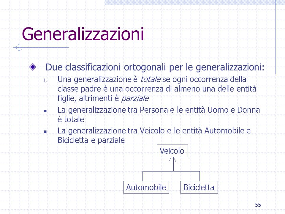 55 Generalizzazioni Due classificazioni ortogonali per le generalizzazioni: 1. Una generalizzazione è totale se ogni occorrenza della classe padre è u