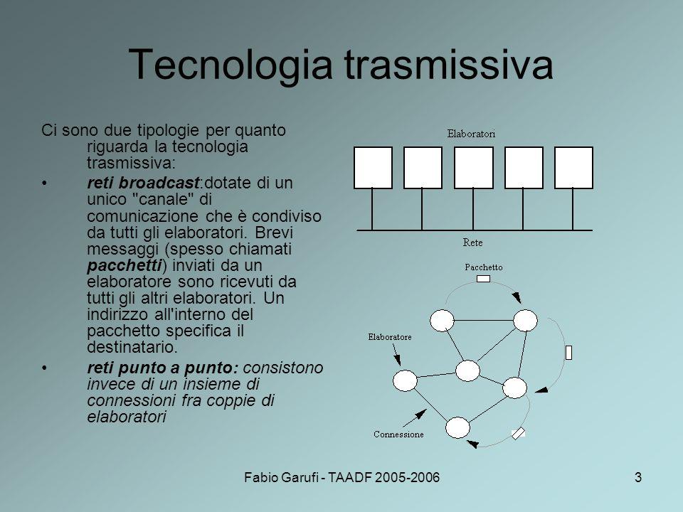 Fabio Garufi - TAADF 2005-200634 MAC e LLC Il sottolivello MAC è specifico di ogni LAN e risolve il problema della condivisione del mezzo trasmissivo.