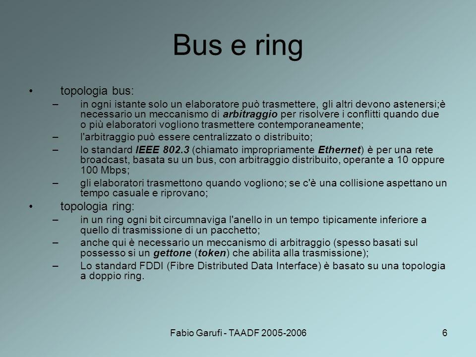Fabio Garufi - TAADF 2005-200617 Architetture di rete L insieme dei livelli e dei relativi protocolli è detto architettura di rete.