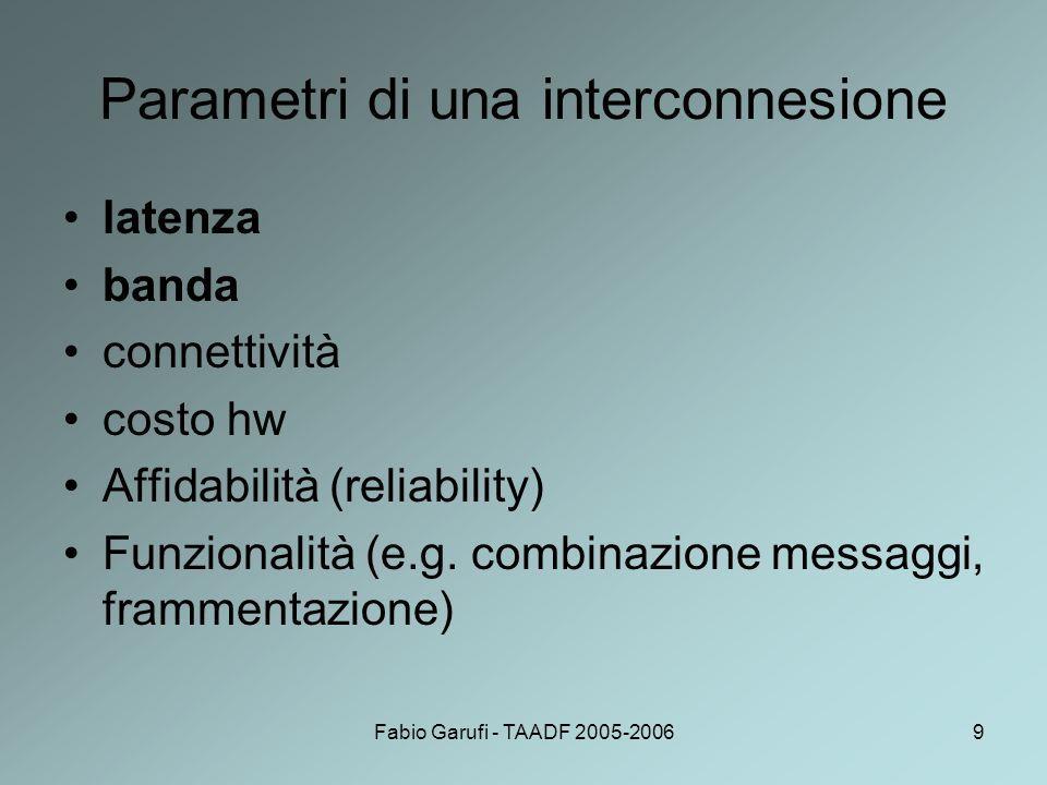Fabio Garufi - TAADF 2005-200610 Latenza vs banda I due fattori o indicatori costituiscono la metrica fondamentale per considerare un buon uso delle risorse Banda di trasmissione (throughput): quantità di dati trasmessi con successo (per secondo)su un link o una connessione.