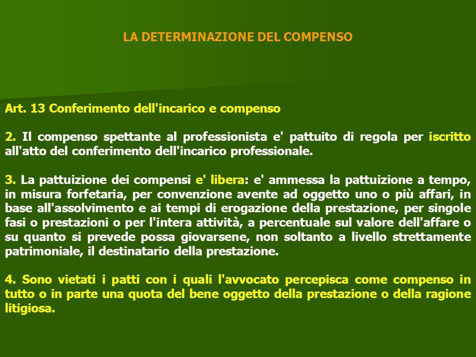 LA DETERMINAZIONE DEL COMPENSO Art. 13 Conferimento dell'incarico e compenso 2. Il compenso spettante al professionista e' pattuito di regola per iscr