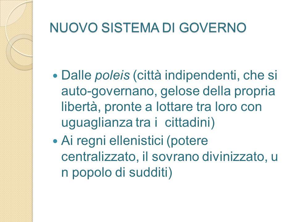 NUOVO SISTEMA DI GOVERNO Dalle poleis (città indipendenti, che si auto-governano, gelose della propria libertà, pronte a lottare tra loro con uguaglia