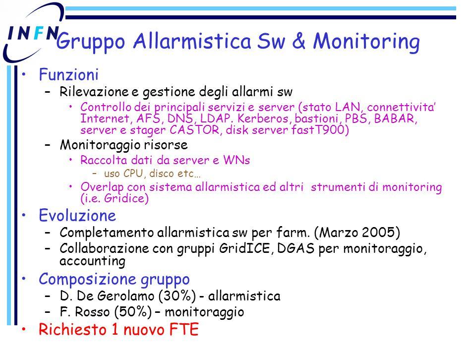 Gruppo Allarmistica Sw & Monitoring Funzioni –Rilevazione e gestione degli allarmi sw Controllo dei principali servizi e server (stato LAN, connettivita' Internet, AFS, DNS, LDAP.
