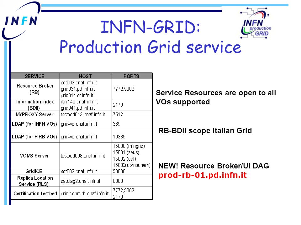 INFN-GRID: Production Grid service Service Resources are open to all VOs supported RB-BDII scope Italian Grid NEW! Resource Broker/UI DAG prod-rb-01.p