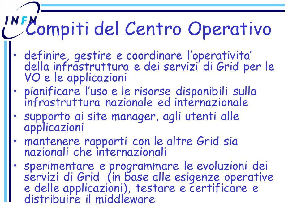 Attività in corso Grid-install: gruppo di lavoro con site manager (L.