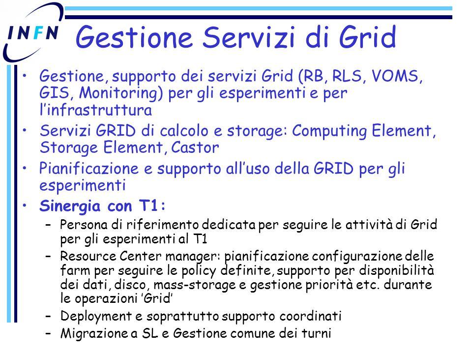 Gestione Servizi di Grid Gestione, supporto dei servizi Grid (RB, RLS, VOMS, GIS, Monitoring) per gli esperimenti e per l'infrastruttura Servizi GRID di calcolo e storage: Computing Element, Storage Element, Castor Pianificazione e supporto all'uso della GRID per gli esperimenti Sinergia con T1: –Persona di riferimento dedicata per seguire le attività di Grid per gli esperimenti al T1 –Resource Center manager: pianificazione configurazione delle farm per seguire le policy definite, supporto per disponibilità dei dati, disco, mass-storage e gestione priorità etc.