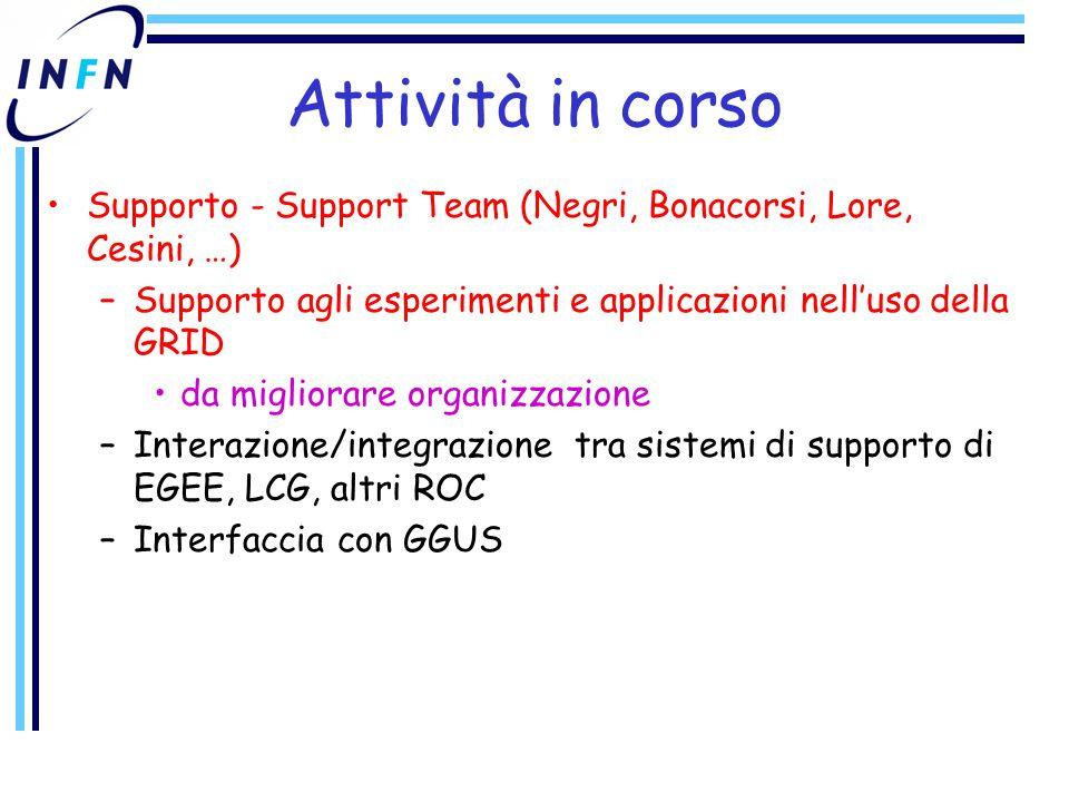 Attività in corso Supporto - Support Team (Negri, Bonacorsi, Lore, Cesini, …) –Supporto agli esperimenti e applicazioni nell'uso della GRID da migliorare organizzazione –Interazione/integrazione tra sistemi di supporto di EGEE, LCG, altri ROC –Interfaccia con GGUS