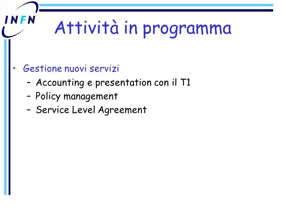 Attività in programma Gestione nuovi servizi –Accounting e presentation con il T1 –Policy management –Service Level Agreement