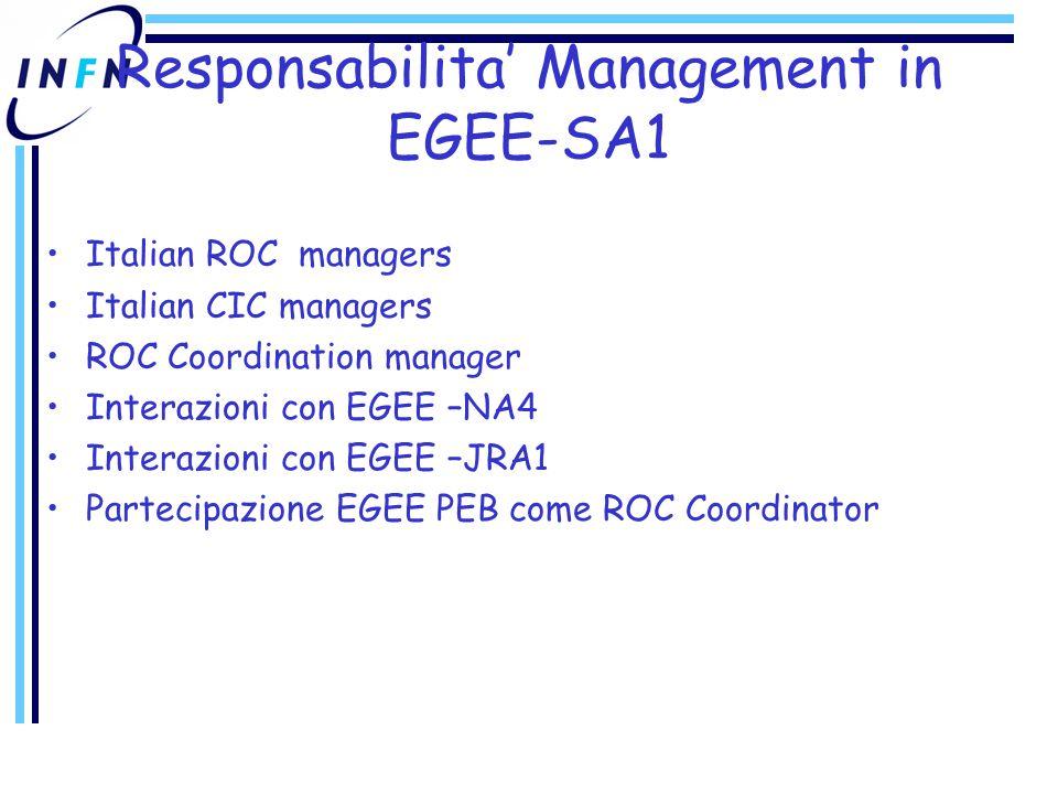 Responsabilita' Management in EGEE-SA1 Italian ROC managers Italian CIC managers ROC Coordination manager Interazioni con EGEE –NA4 Interazioni con EGEE –JRA1 Partecipazione EGEE PEB come ROC Coordinator