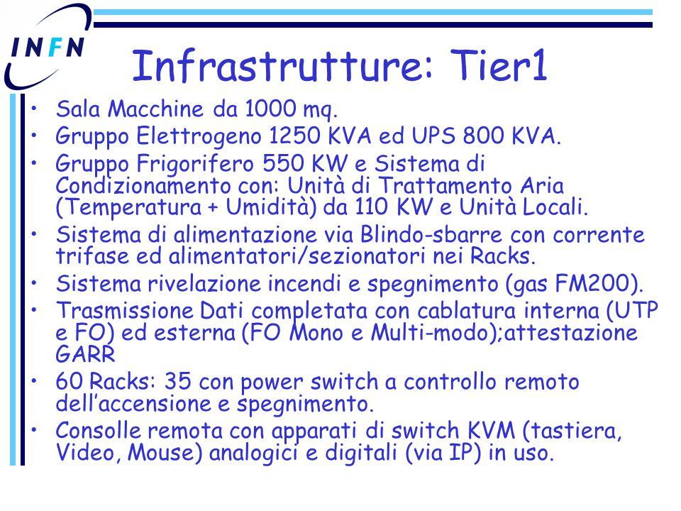 Infrastrutture: Tier1 Sala Macchine da 1000 mq. Gruppo Elettrogeno 1250 KVA ed UPS 800 KVA.