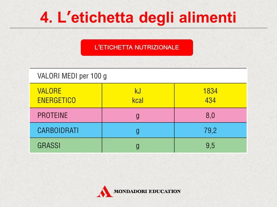4. L'etichetta degli alimenti IL PESO NETTO Simbolo adottato nell'Unione Europea per indicare che la quantità del prodotto è stata controllata dal pro