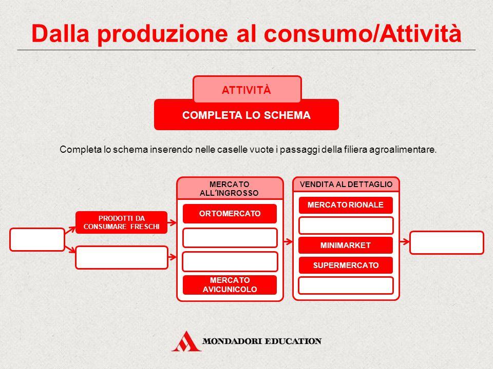 PRODOTTI A CHILOMETRO ZERO Prodotti agroalimentari di stagione che provengono da aziende operanti nello stesso territorio del punto vendita.