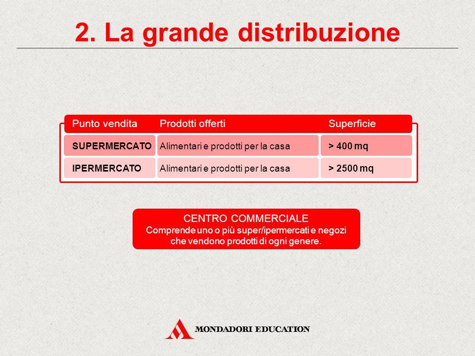 Dalla produzione al consumo/Attività ORTOMERCATO MERCATO ALL'INGROSSO MERCATO AVICUNICOLO MERCATO RIONALE VENDITA AL DETTAGLIO MINIMARKET SUPERMERCATO