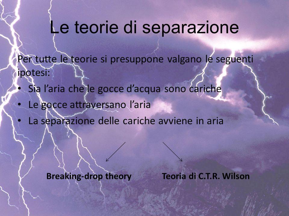 Le teorie di separazione Per tutte le teorie si presuppone valgano le seguenti ipotesi: Sia l'aria che le gocce d'acqua sono cariche Le gocce attraver